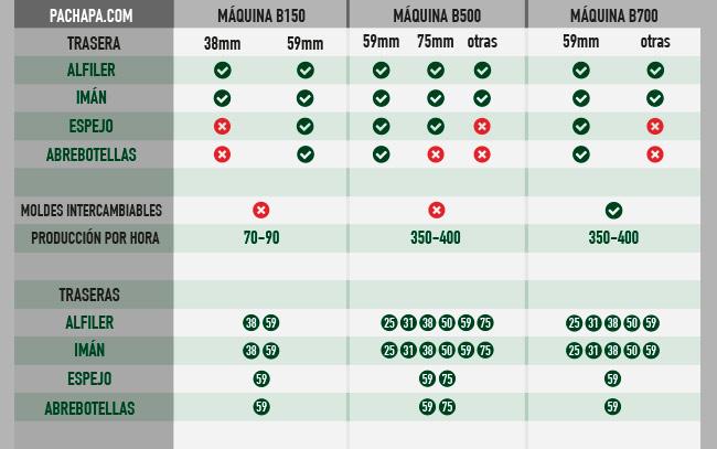 comparativas-maquinas-hacer-chapas
