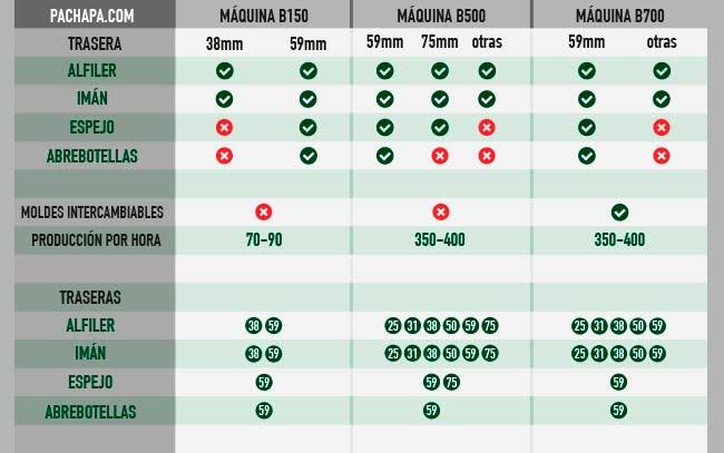 comparativas-maquinas-hacer-chapas2